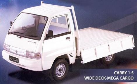 Suzuki Futura Harga Terbaik